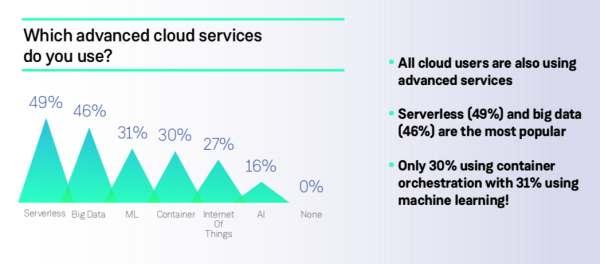 Advanced cloud services